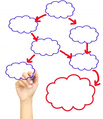 Presentation design mind-mapping